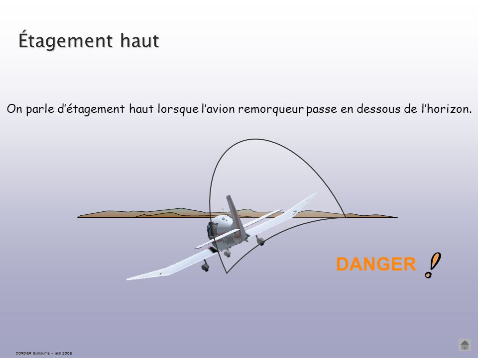 Étagement bas CORDIER Guillaume CORDIER Guillaume – mai 2005 On parle d'étagement bas lorsque l'avion remorqueur passe au-dessus de l'horizon.