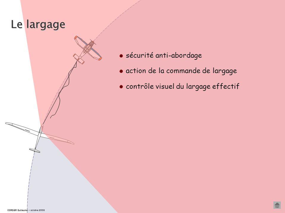 CORDIER Guillaume CORDIER Guillaume – octobre 2005 Décision du largage vario ? position par rapport au terrain ? suis-je en local ? pendant le remorqu