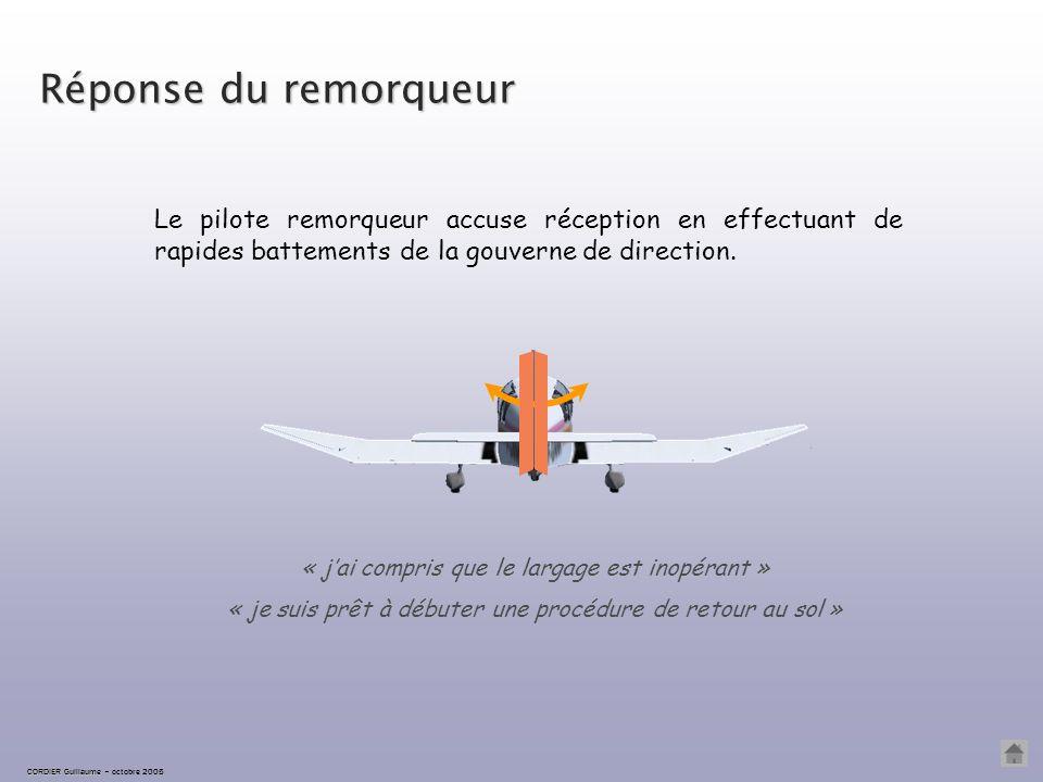 Annonce de la panne Si le dispositif de largage du planeur est inopérant, le pilote doit le signaler au remorqueur ; par radio : en utilisant les sign