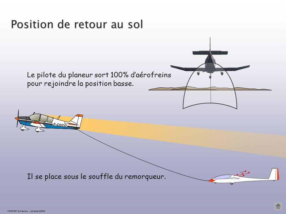 Réponse du remorqueur Le pilote remorqueur accuse réception en effectuant de rapides battements de la gouverne de direction. « j'ai compris que le lar