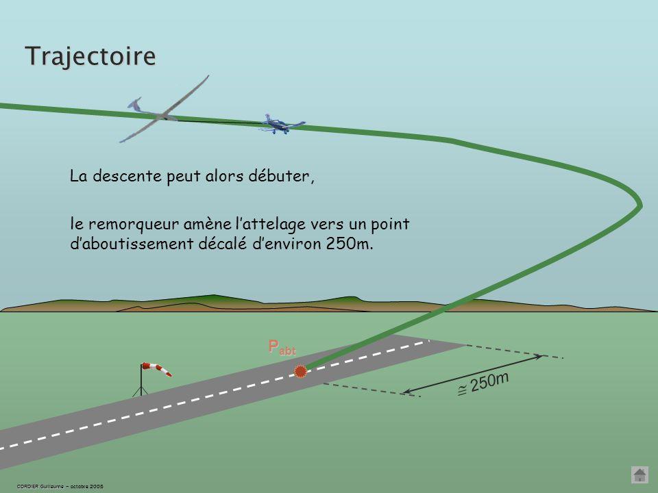 Position de retour au sol Le pilote du planeur sort 100% d'aérofreins pour rejoindre la position basse. F-COCO Il se place sous le souffle du remorque