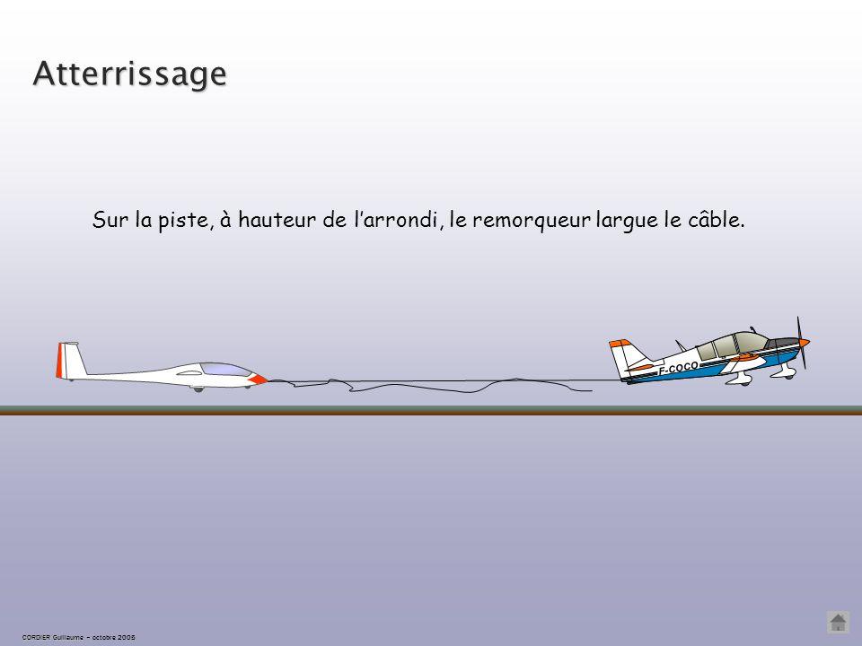 Pabt  250m La descente peut alors débuter, le remorqueur amène l'attelage vers un point d'aboutissement décalé d'environ 250m. Trajectoire CORDIER Gu