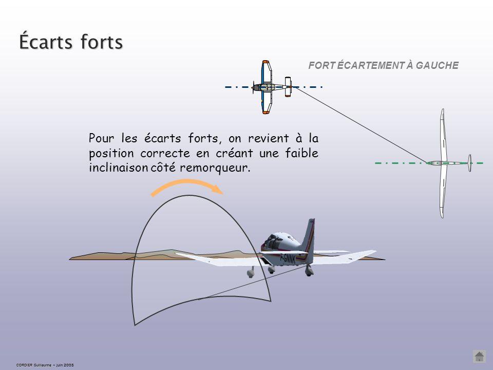 CORDIER Guillaume CORDIER Guillaume – juin 2005 Correction L'avion est à nouveau au centre de la verrière. Les flancs de son fuselage sont vus de faço