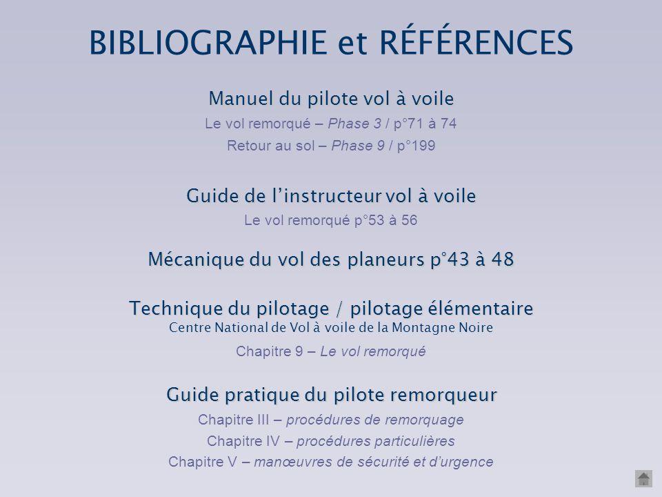 CORDIER Guillaume CORDIER Guillaume – mai 2005 Correction On a de nouveau : l'étagement est correct. Φ planeur = Φ avion : l'écartement est correct ;