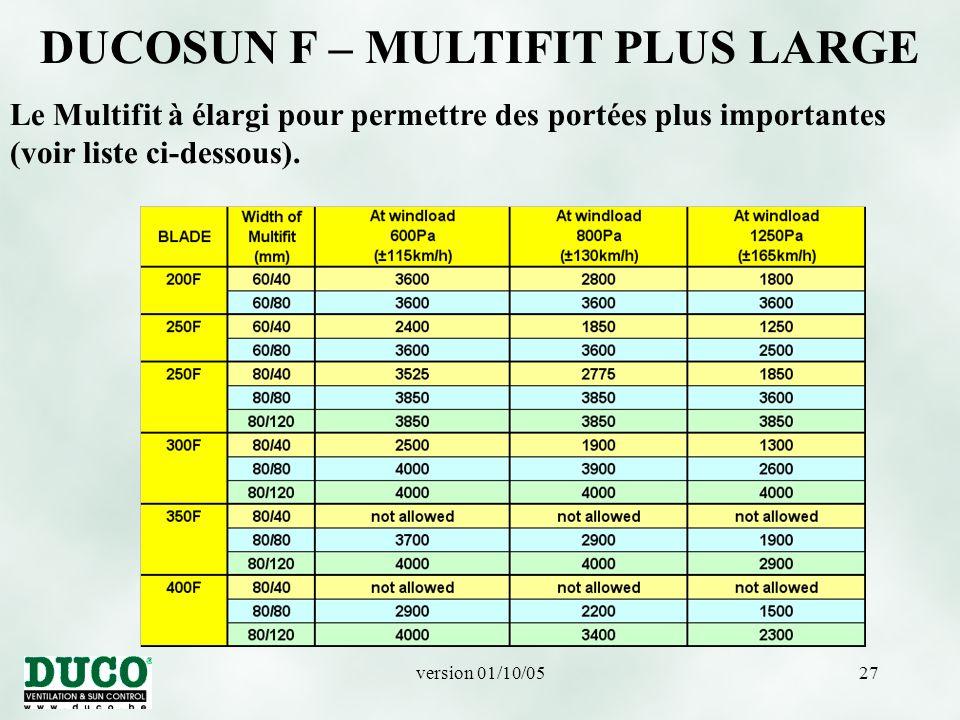 version 01/10/0527 DUCOSUN F – MULTIFIT PLUS LARGE Le Multifit à élargi pour permettre des portées plus importantes (voir liste ci-dessous).