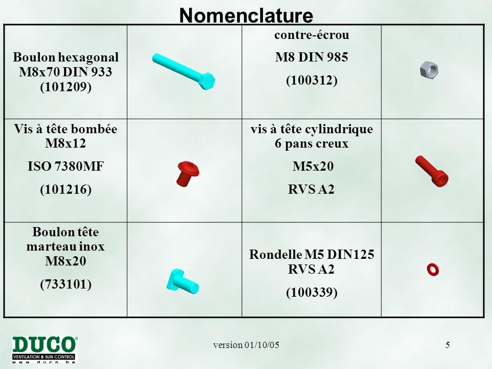 version 01/10/0516 MONTAGE HORIZONTAL Montage alternatif : immobiliser le Multifit par deux boulons hexagonaux M8x10 DIN933 (100337) et deux rondelles M8 DIN 125-1A (100346).