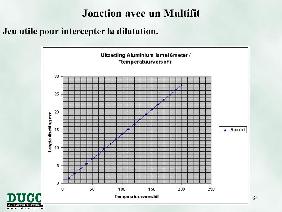 version 01/10/0564 Jonction avec un Multifit Jeu utile pour intercepter la dilatation.