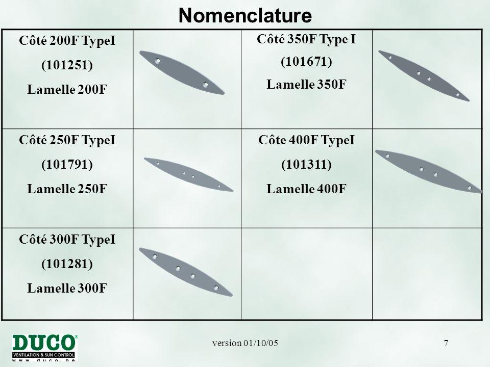version 01/10/058 ONDERDELENLIJST Lamelle 200F+ (101101) Lamelle 350F+ (101491) Lamelle 250F+ (101801) Lamelle 400F+ (101131) Lamelle 300F+ (101111)