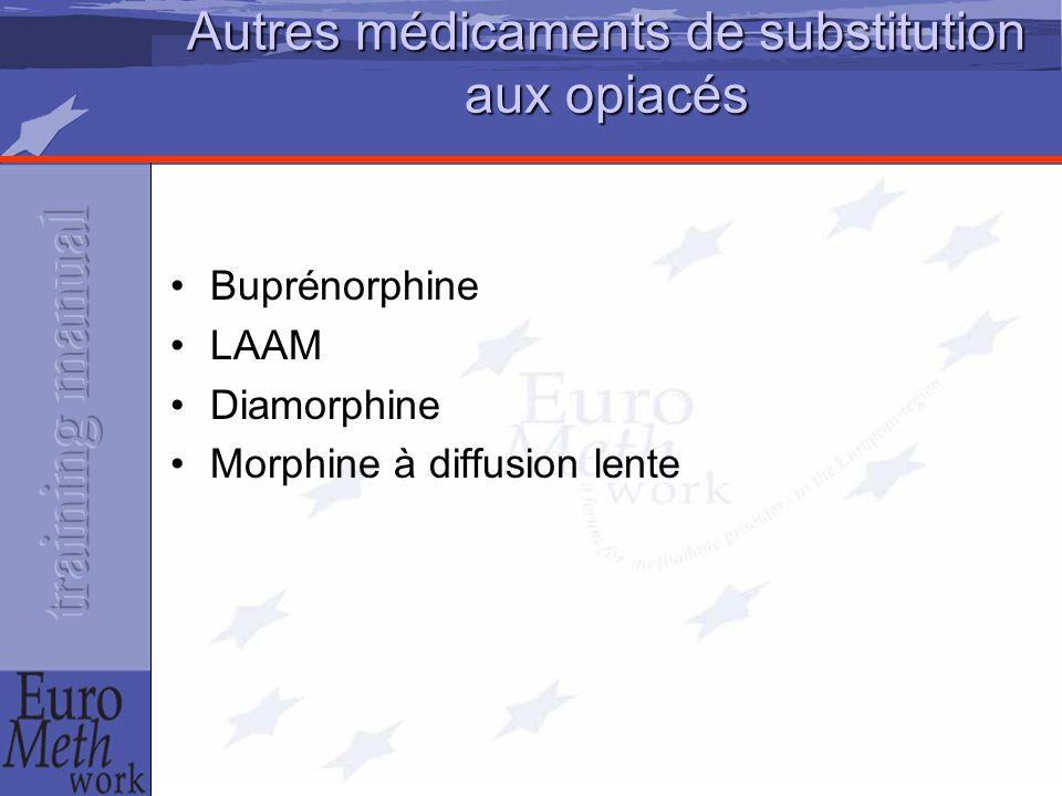 Autres médicaments de substitution aux opiacés Buprénorphine LAAM Diamorphine Morphine à diffusion lente
