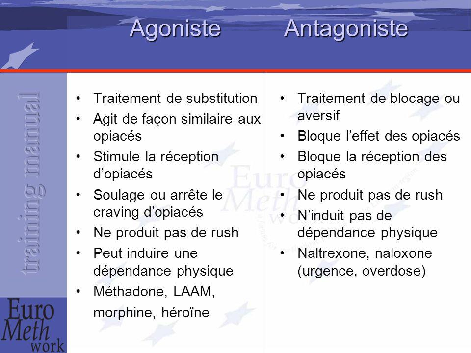 Traitement de blocage ou aversif Bloque l'effet des opiacés Bloque la réception des opiacés Ne produit pas de rush N'induit pas de dépendance physique