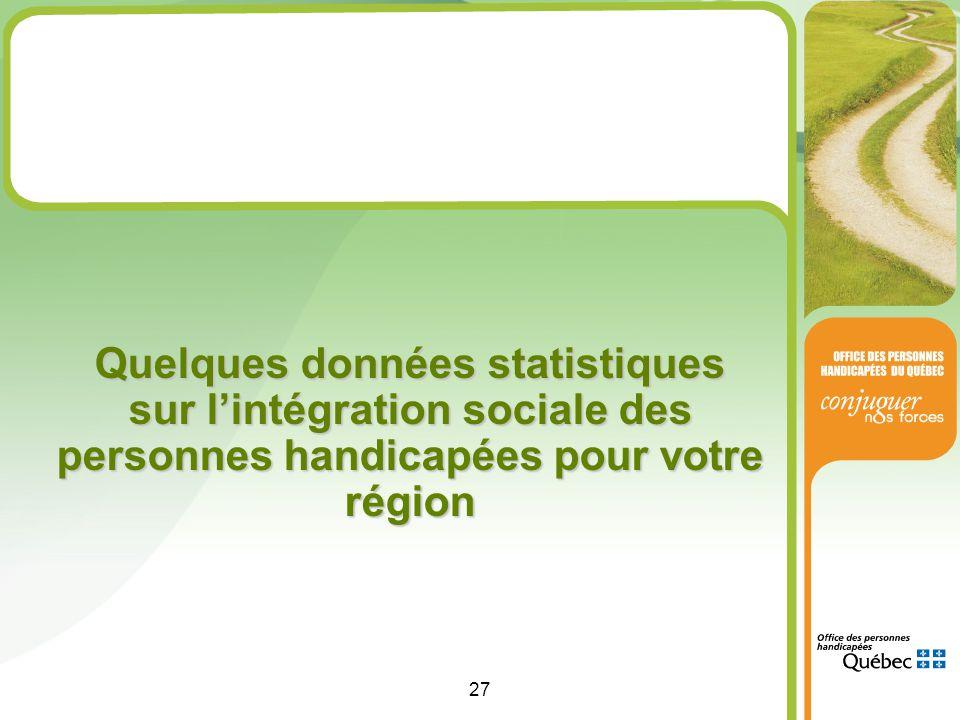 27 Quelques données statistiques sur l'intégration sociale des personnes handicapées pour votre région