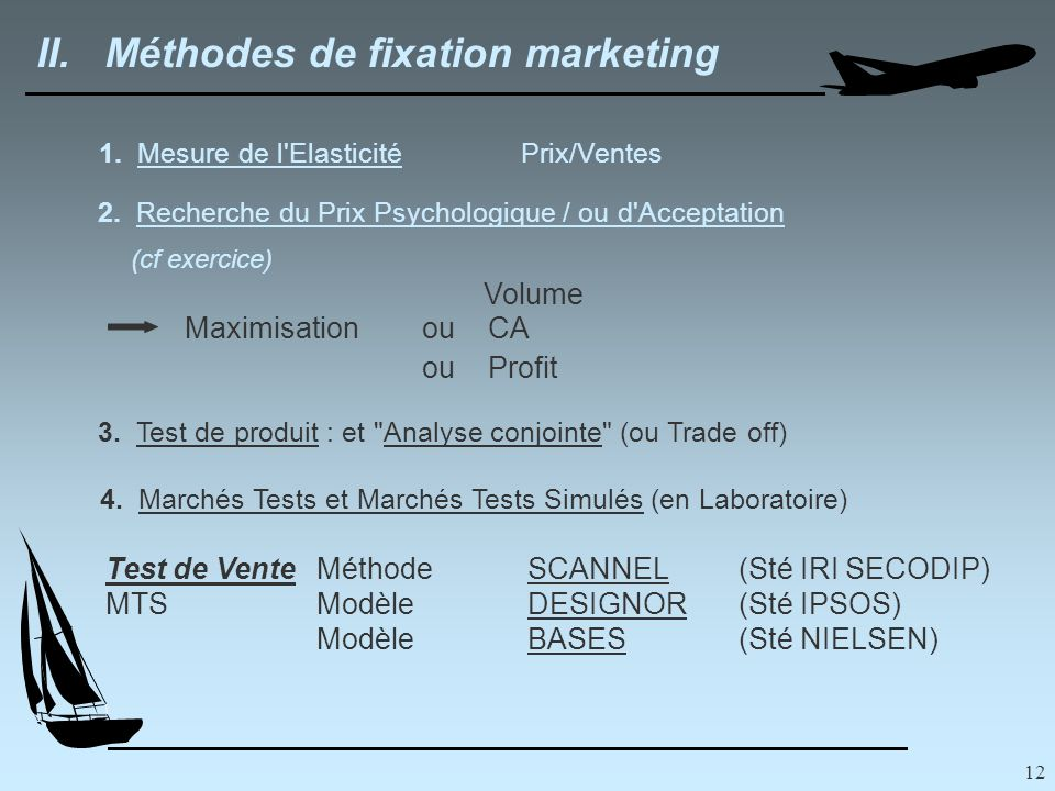 12 II. Méthodes de fixation marketing 1. Mesure de l ElasticitéPrix/Ventes 2.