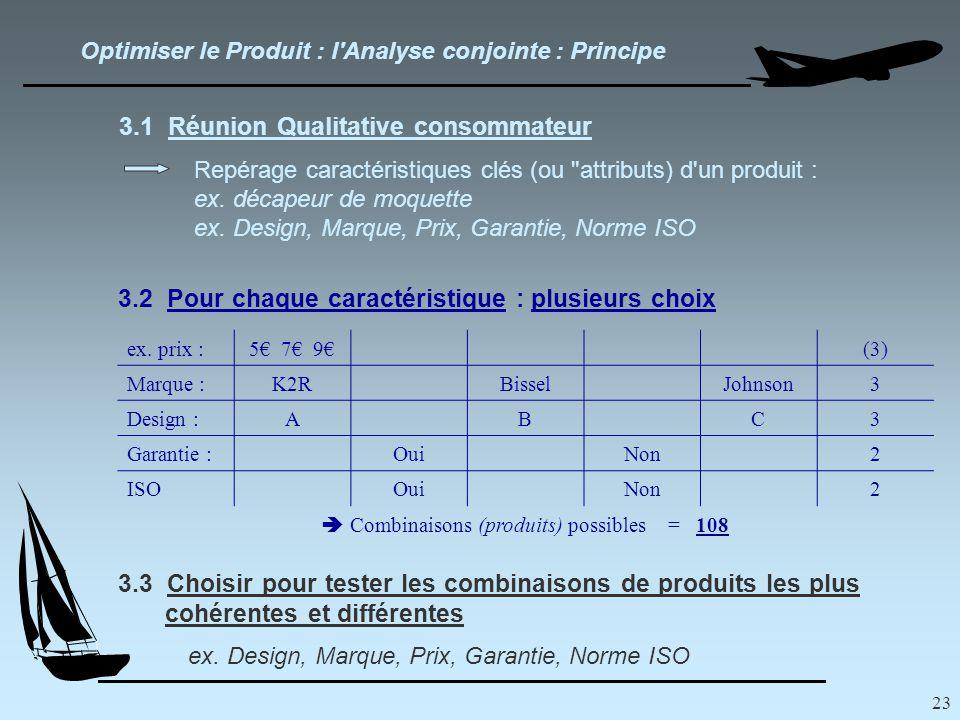 23 Optimiser le Produit : l Analyse conjointe : Principe 3.1 Réunion Qualitative consommateur Repérage caractéristiques clés (ou attributs) d un produit : ex.