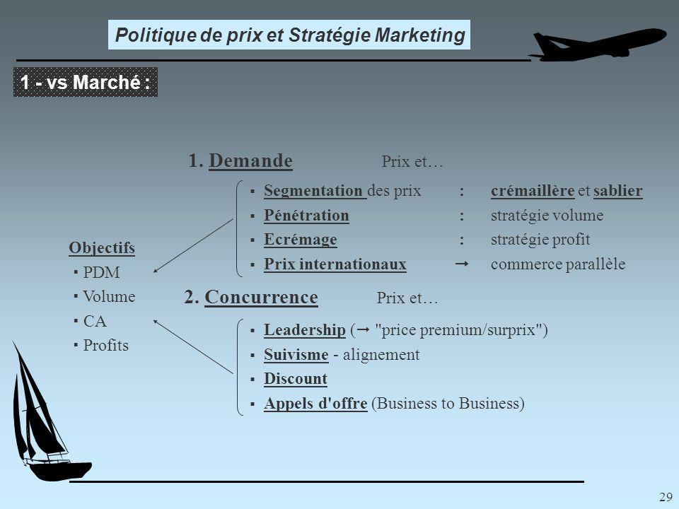 29 Politique de prix et Stratégie Marketing 1 - vs Marché : 1.