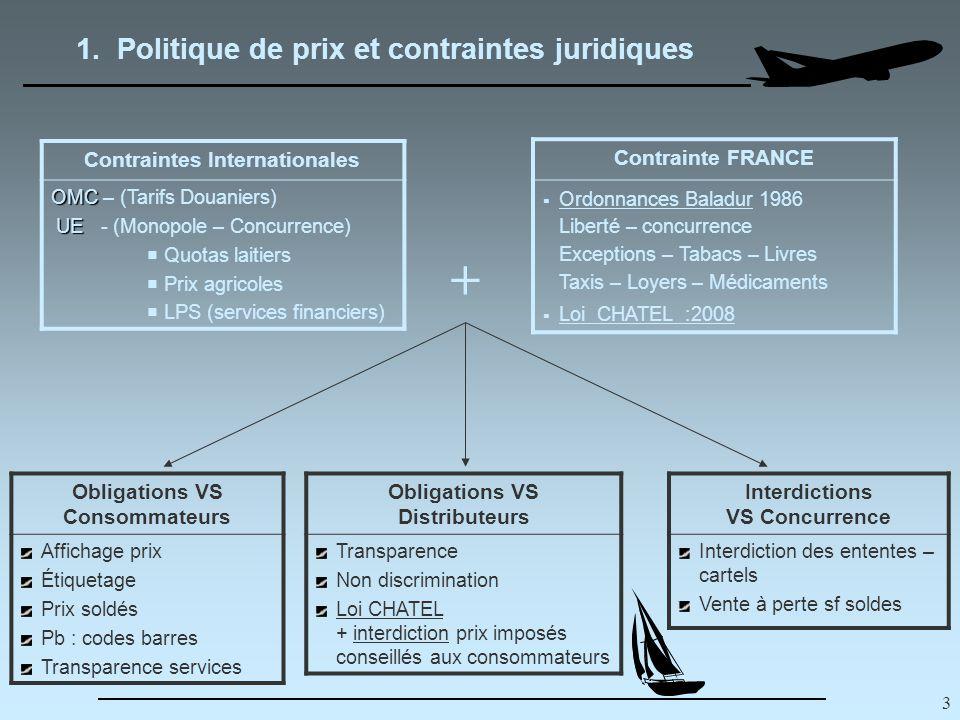 3 1. Politique de prix et contraintes juridiques Contraintes Internationales OMC OMC – (Tarifs Douaniers) UE UE - (Monopole – Concurrence)  Quotas la