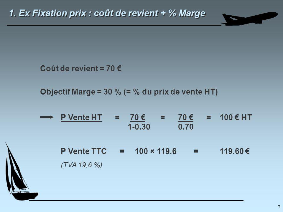 7 1. Ex Fixation prix : coût de revient + % Marge Coût de revient = 70 € P Vente HT = 70 € = 70 € = 100 € HT 1-0.30 0.70 (TVA 19,6 %) Objectif Marge =