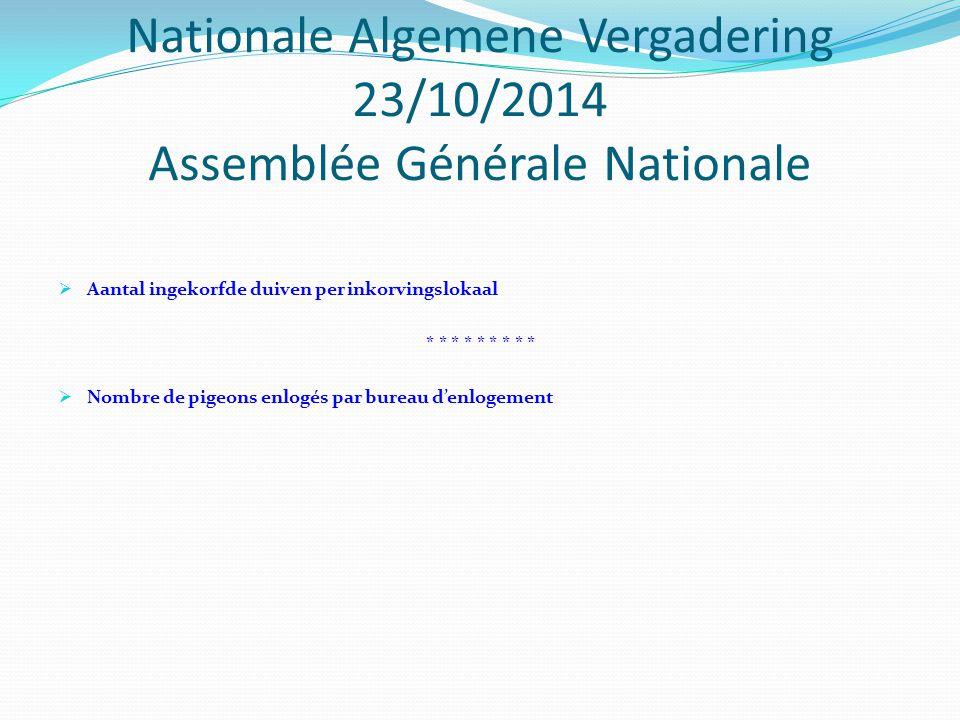 Nationale Algemene Vergadering 23/10/2014 Assemblée Générale Nationale  Aantal ingekorfde duiven per inkorvingslokaal * * * * * * * * *  Nombre de pigeons enlogés par bureau d'enlogement