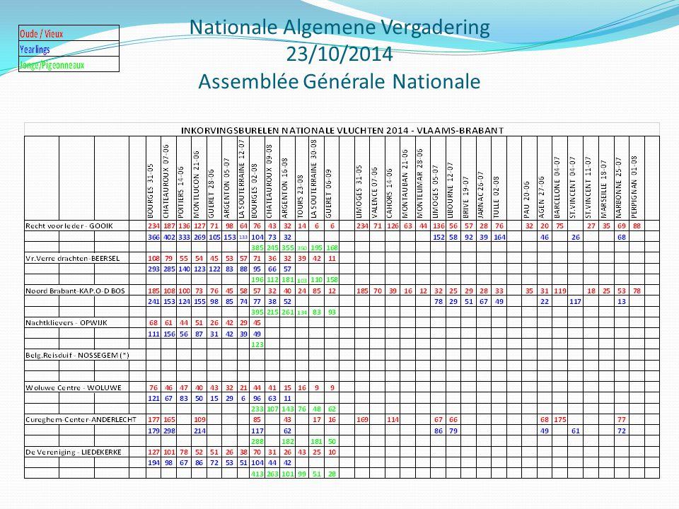 Nationale Algemene Vergadering 23/10/2014 Assemblée Générale Nationale