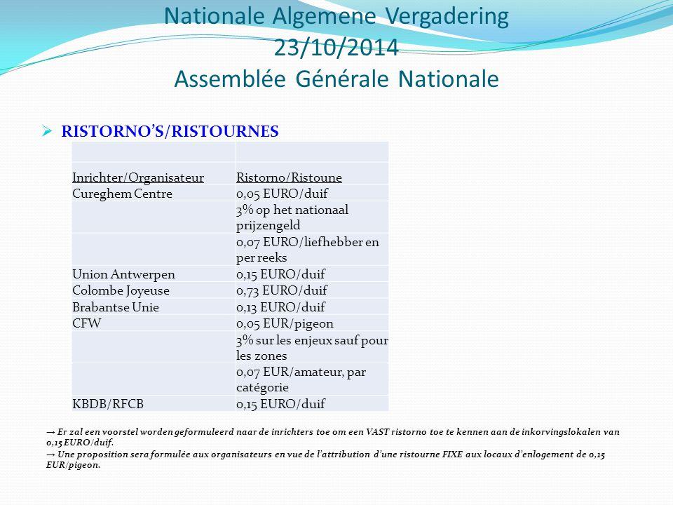Nationale Algemene Vergadering 23/10/2014 Assemblée Générale Nationale  RISTORNO'S/RISTOURNES Inrichter/OrganisateurRistorno/Ristoune Cureghem Centre0,05 EURO/duif 3% op het nationaal prijzengeld 0,07 EURO/liefhebber en per reeks Union Antwerpen0,15 EURO/duif Colombe Joyeuse0,73 EURO/duif Brabantse Unie0,13 EURO/duif CFW0,05 EUR/pigeon 3% sur les enjeux sauf pour les zones 0,07 EUR/amateur, par catégorie KBDB/RFCB0,15 EURO/duif → Er zal een voorstel worden geformuleerd naar de inrichters toe om een VAST ristorno toe te kennen aan de inkorvingslokalen van 0,15 EURO/duif.