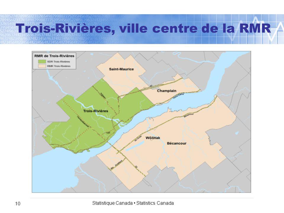 Statistique Canada Statistics Canada 10 Trois-Rivières, ville centre de la RMR