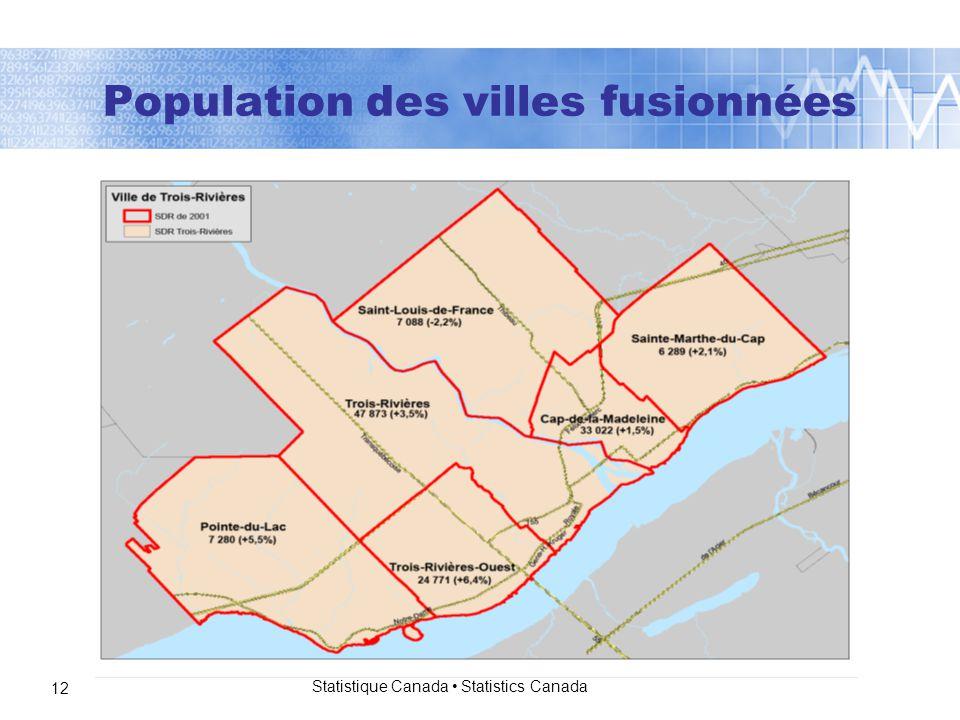 Statistique Canada Statistics Canada 12 Population des villes fusionnées
