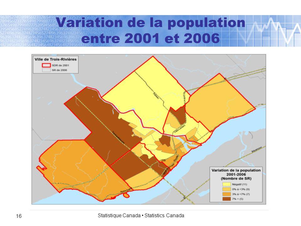 Statistique Canada Statistics Canada 16 Variation de la population entre 2001 et 2006