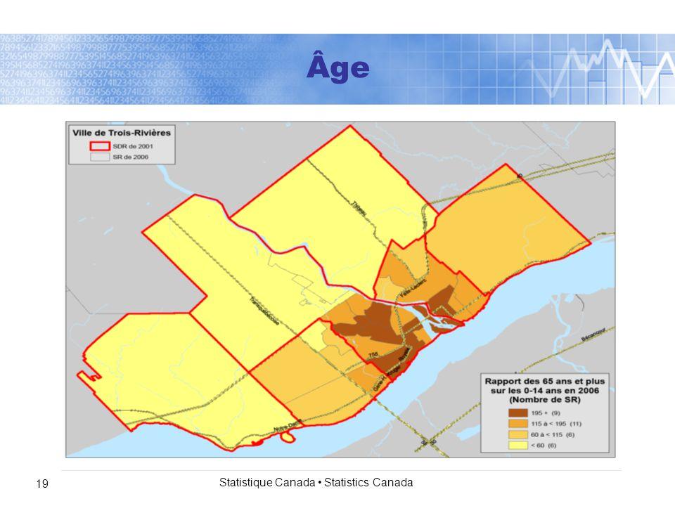 Statistique Canada Statistics Canada 19 Âge