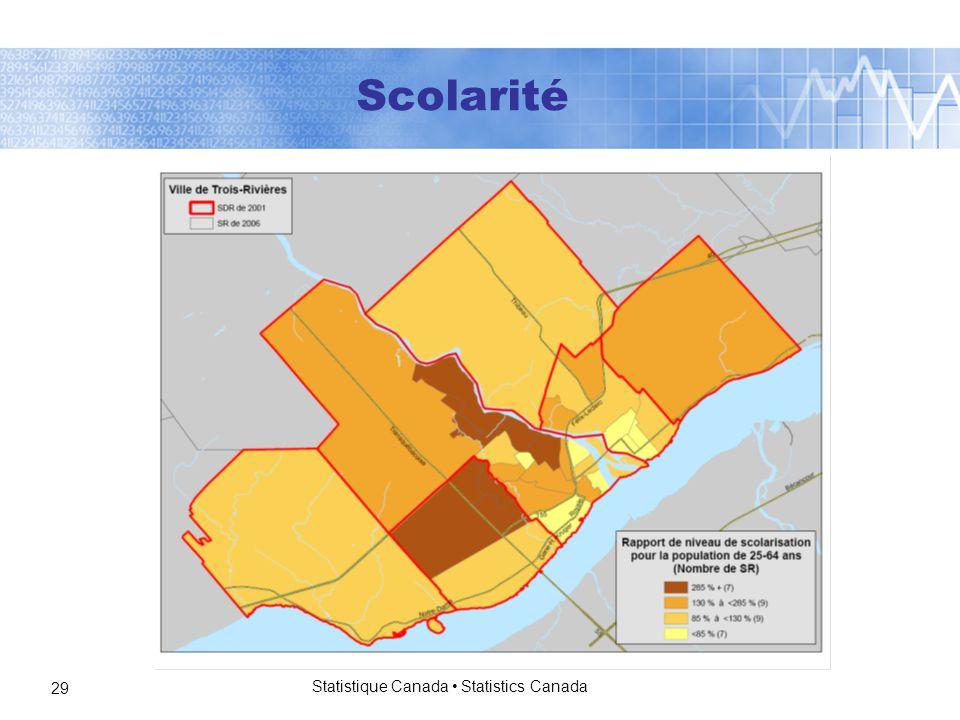 Statistique Canada Statistics Canada 29 Scolarité