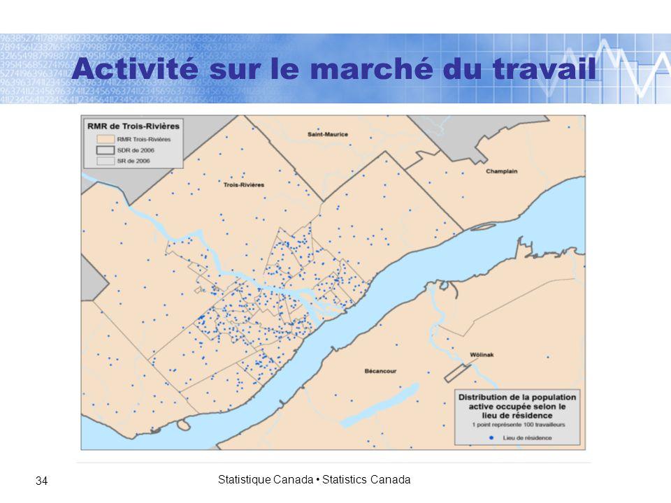 Statistique Canada Statistics Canada 34 Activité sur le marché du travail