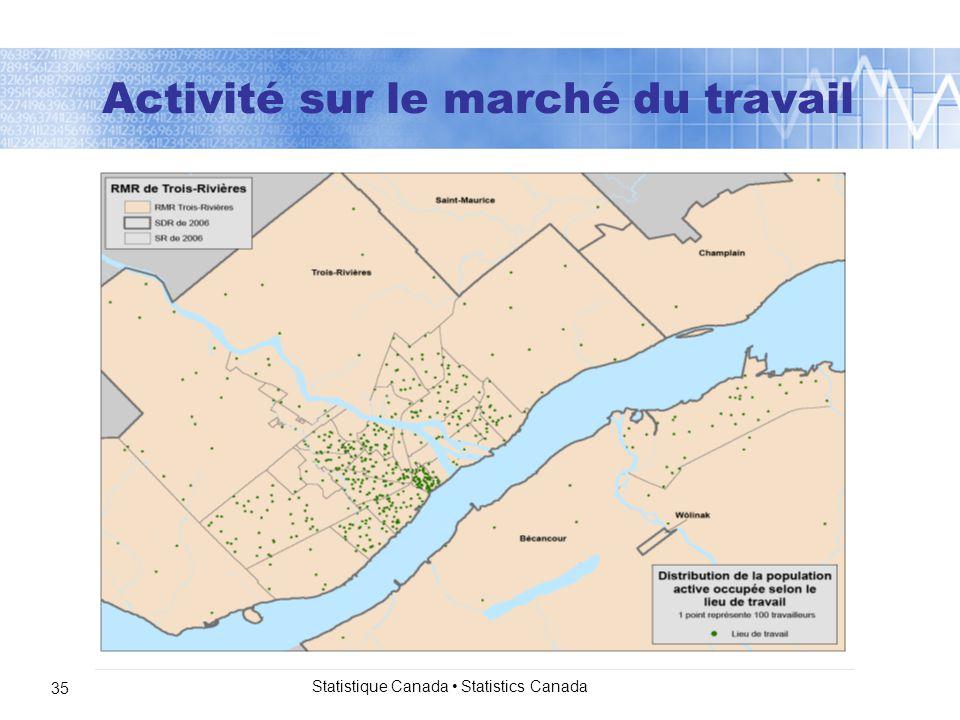 Statistique Canada Statistics Canada 35 Activité sur le marché du travail
