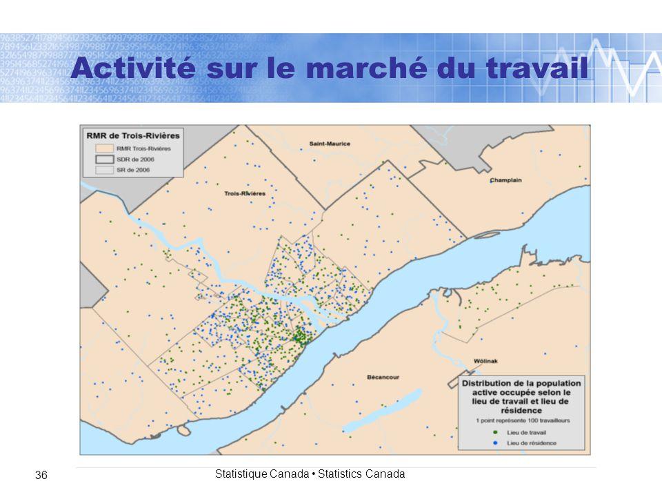 Statistique Canada Statistics Canada 36 Activité sur le marché du travail