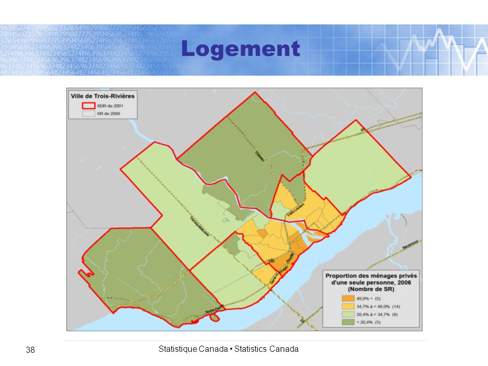 Statistique Canada Statistics Canada 38 Logement