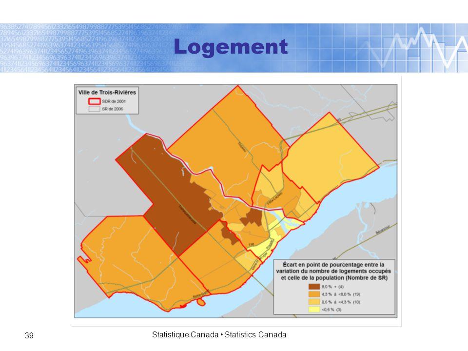 Statistique Canada Statistics Canada 39 Logement