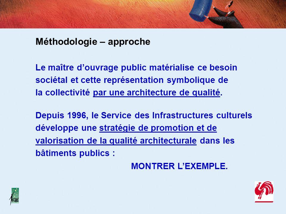 Méthodologie – approche Le maître d'ouvrage public matérialise ce besoin sociétal et cette représentation symbolique de la collectivité par une architecture de qualité.