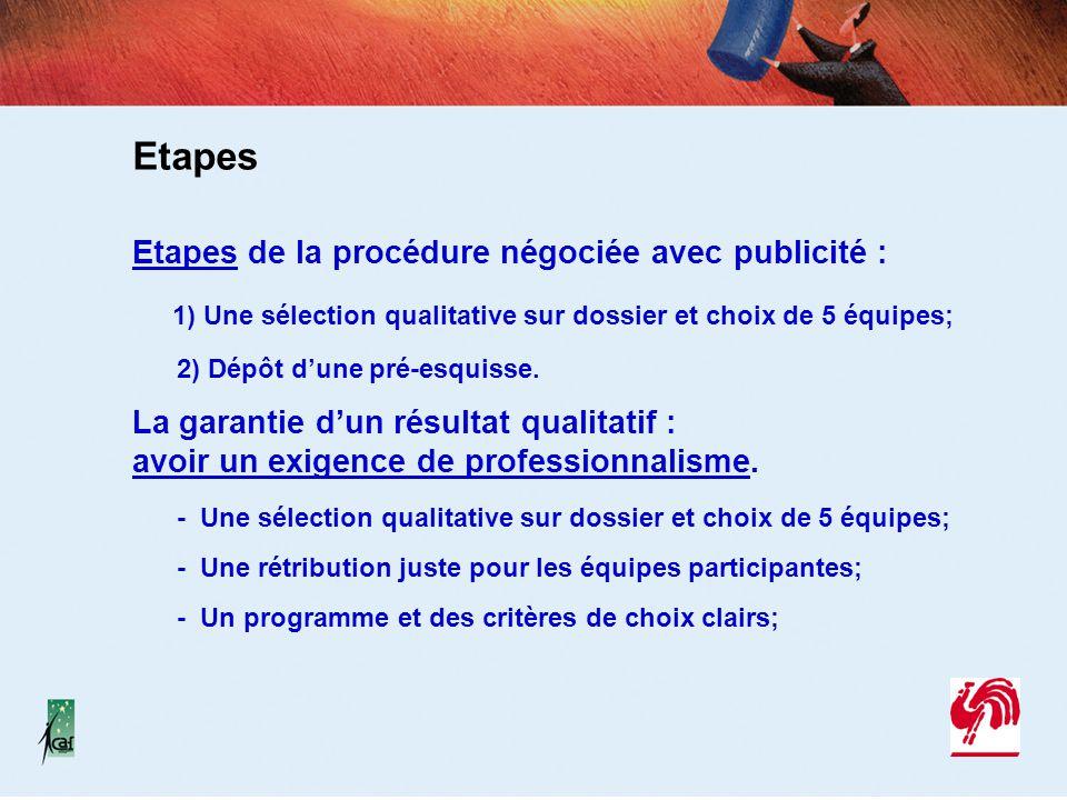 Etapes Etapes de la procédure négociée avec publicité : 1) Une sélection qualitative sur dossier et choix de 5 équipes; 2) Dépôt d'une pré-esquisse. L