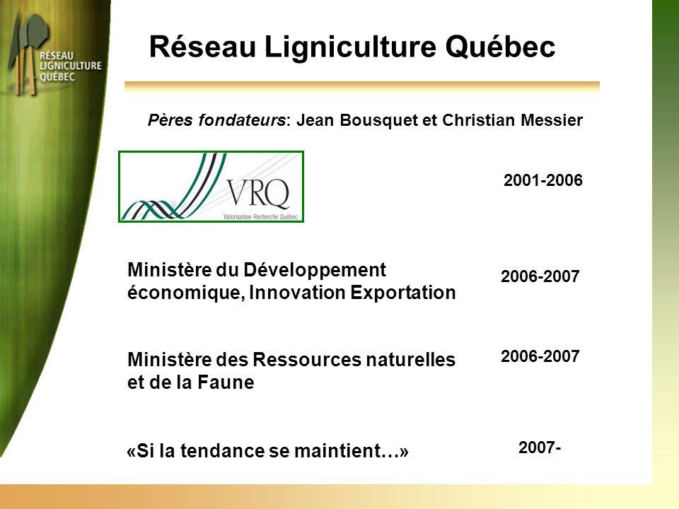 Réseau Ligniculture Québec Ministère du Développement économique, Innovation Exportation 2006-2007 Ministère des Ressources naturelles et de la Faune 2006-2007 2001-2006 «Si la tendance se maintient…» 2007- Pères fondateurs: Jean Bousquet et Christian Messier