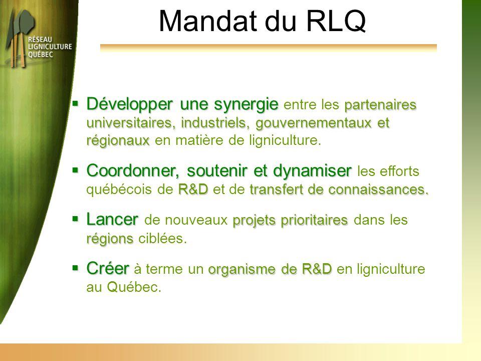 Mandat du RLQ  Développer une synergie partenaires universitaires, industriels, gouvernementaux et régionaux  Développer une synergie entre les partenaires universitaires, industriels, gouvernementaux et régionaux en matière de ligniculture.