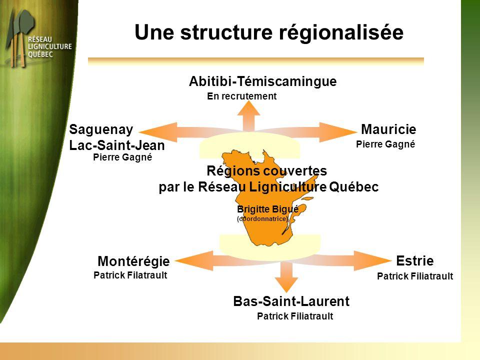 Abitibi-Témiscamingue Mauricie Estrie Saguenay Lac-Saint-Jean Montérégie Bas-Saint-Laurent Régions couvertes par le Réseau Ligniculture Québec Pierre