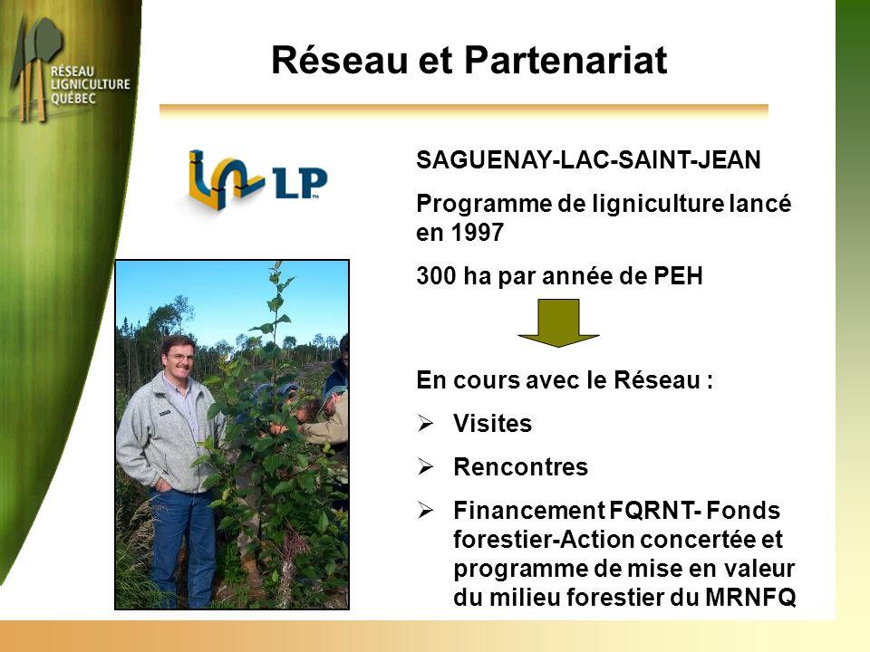 Réseau et Partenariat SAGUENAY-LAC-SAINT-JEAN Programme de ligniculture lancé en 1997 300 ha par année de PEH En cours avec le Réseau :  Visites  Rencontres  Financement FQRNT- Fonds forestier-Action concertée et programme de mise en valeur du milieu forestier du MRNFQ