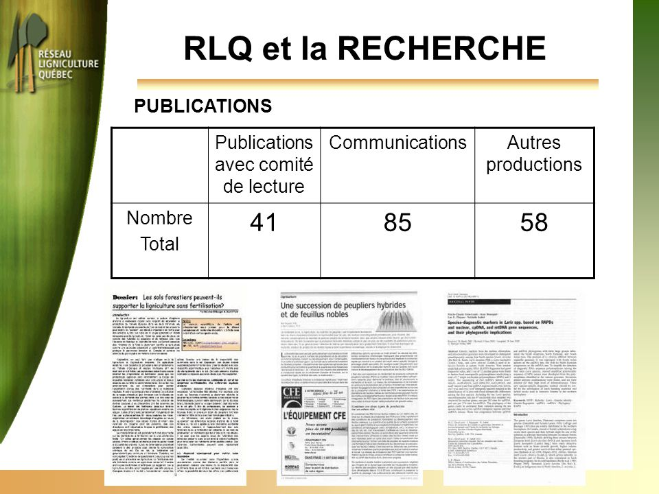 Publications avec comité de lecture CommunicationsAutres productions Nombre Total 418558 RLQ et la RECHERCHE PUBLICATIONS