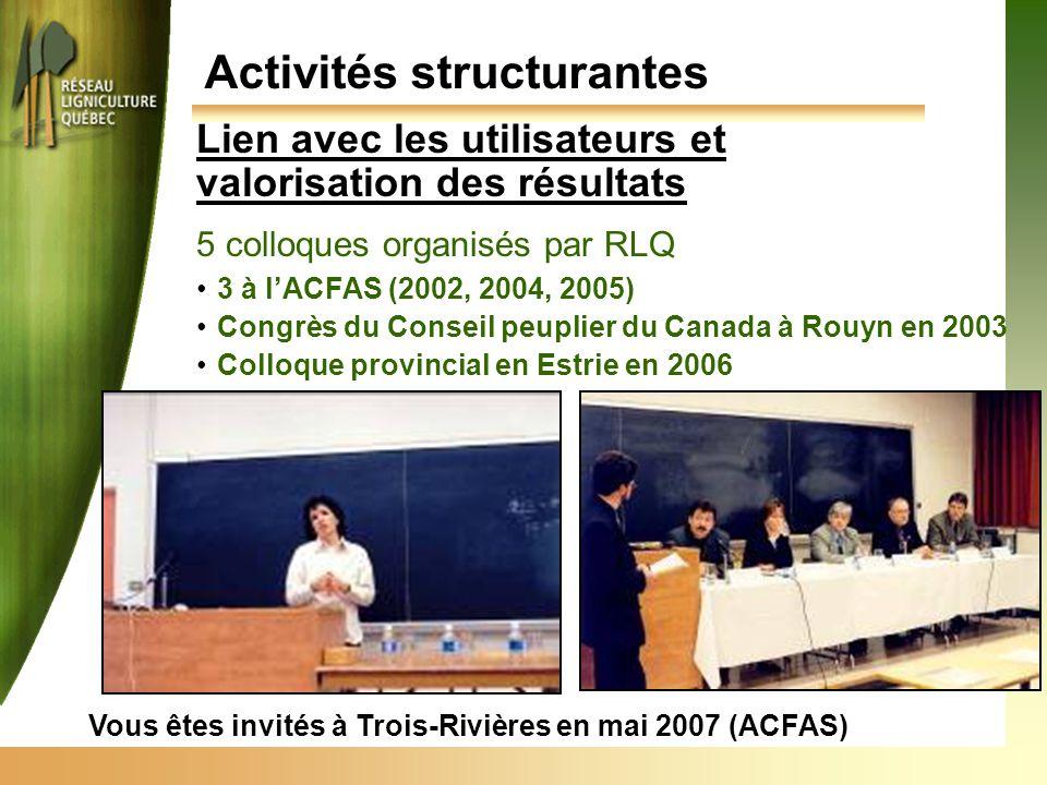 Activités structurantes Lien avec les utilisateurs et valorisation des résultats 5 colloques organisés par RLQ 3 à l'ACFAS (2002, 2004, 2005) Congrès du Conseil peuplier du Canada à Rouyn en 2003 Colloque provincial en Estrie en 2006 Vous êtes invités à Trois-Rivières en mai 2007 (ACFAS)