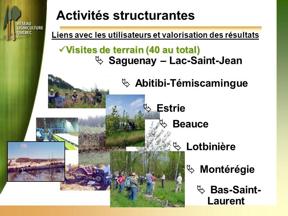   Mont é r é gie Activités structurantes Visites de terrain (40 au total) Visites de terrain (40 au total)  Saguenay – Lac-Saint-Jean  Abitibi-Témiscamingue  Estrie  Beauce  Lotbinière  Montérégie  Bas-Saint- Laurent Liens avec les utilisateurs et valorisation des résultats