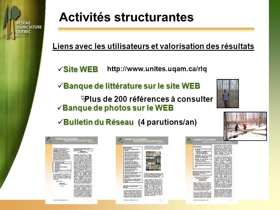 Activités structurantes Liens avec les utilisateurs et valorisation des résultats Banque de littérature sur le site WEB  Plus de 200 références à con