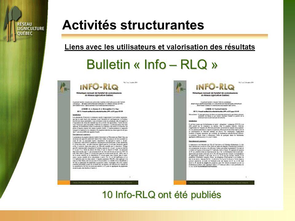 Bulletin « Info – RLQ » 10 Info-RLQ ont été publiés Activités structurantes Liens avec les utilisateurs et valorisation des résultats