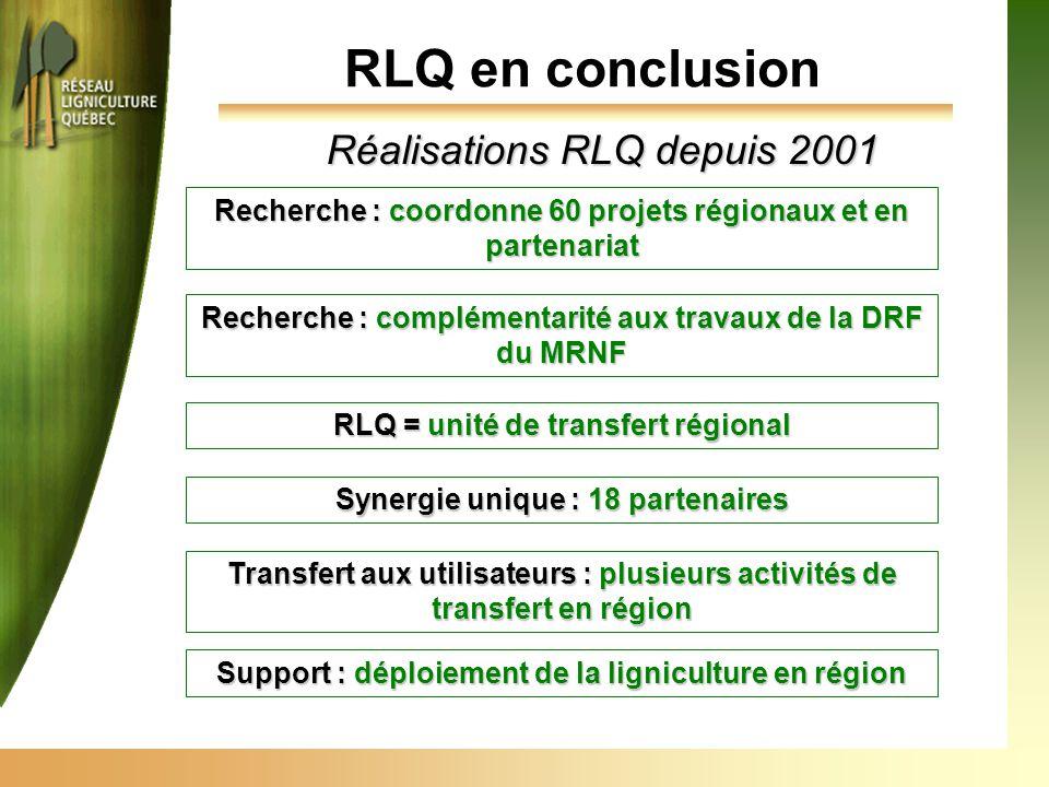 RLQ en conclusion Réalisations RLQ depuis 2001 Recherche : coordonne 60 projets régionaux et en partenariat Support : déploiement de la ligniculture en région Synergie unique : 18 partenaires RLQ = unité de transfert régional Transfert aux utilisateurs : plusieurs activités de transfert en région Recherche : complémentarité aux travaux de la DRF du MRNF