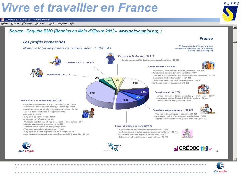 7 Source : Enquête BMO (Besoins en Main d'Œuvre 2013 – www.pole-emploi.org )www.pole-emploi.org