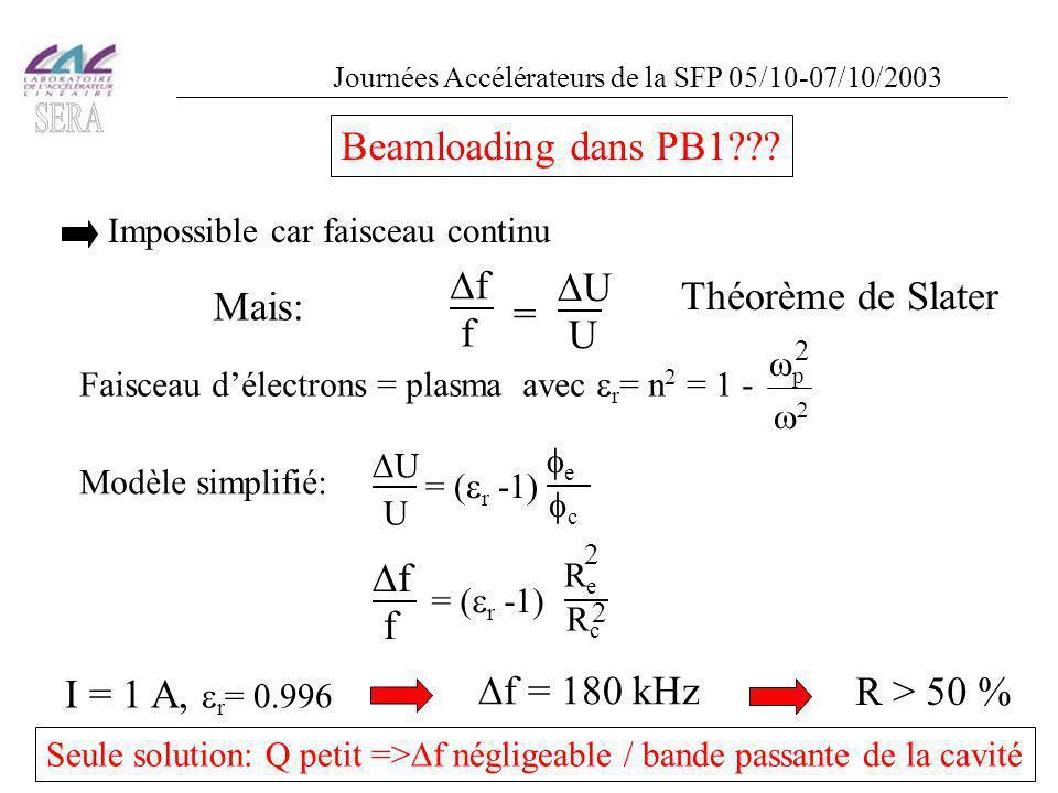Beamloading dans PB1??.