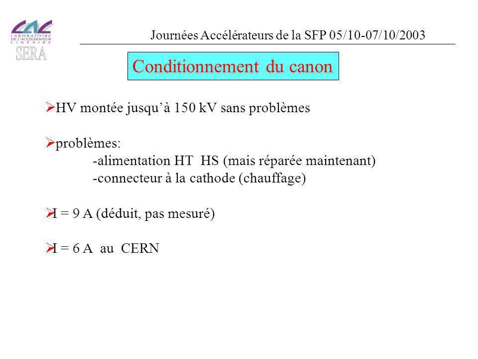 Conditionnement du canon  HV montée jusqu'à 150 kV sans problèmes  problèmes: -alimentation HT HS (mais réparée maintenant) -connecteur à la cathode (chauffage)  I = 9 A (déduit, pas mesuré)  I = 6 A au CERN Journées Accélérateurs de la SFP 05/10-07/10/2003