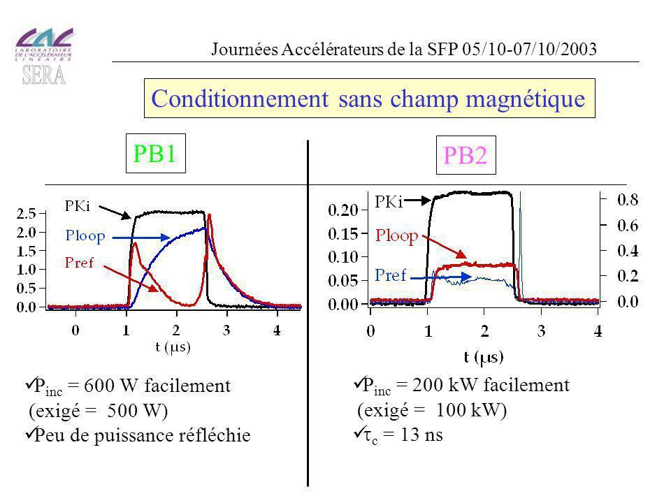 Conditionnement sans champ magnétique PB1 PB2 P inc = 600 W facilement (exigé = 500 W) Peu de puissance réfléchie P inc = 200 kW facilement (exigé = 100 kW)  c = 13 ns Journées Accélérateurs de la SFP 05/10-07/10/2003