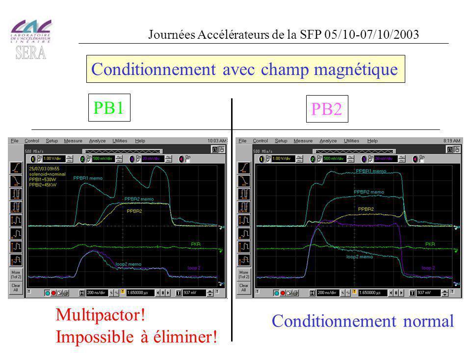 Fonctionnement avec faisceau I = 1.5 A applatissement de V PB1 I = 3.9 A full loading Diminution de V PB1 Et le multipactor est pire en présence du faisceau Journées Accélérateurs de la SFP 05/10-07/10/2003